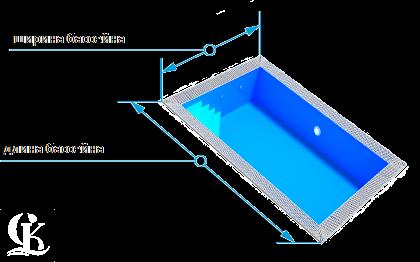 render-pool